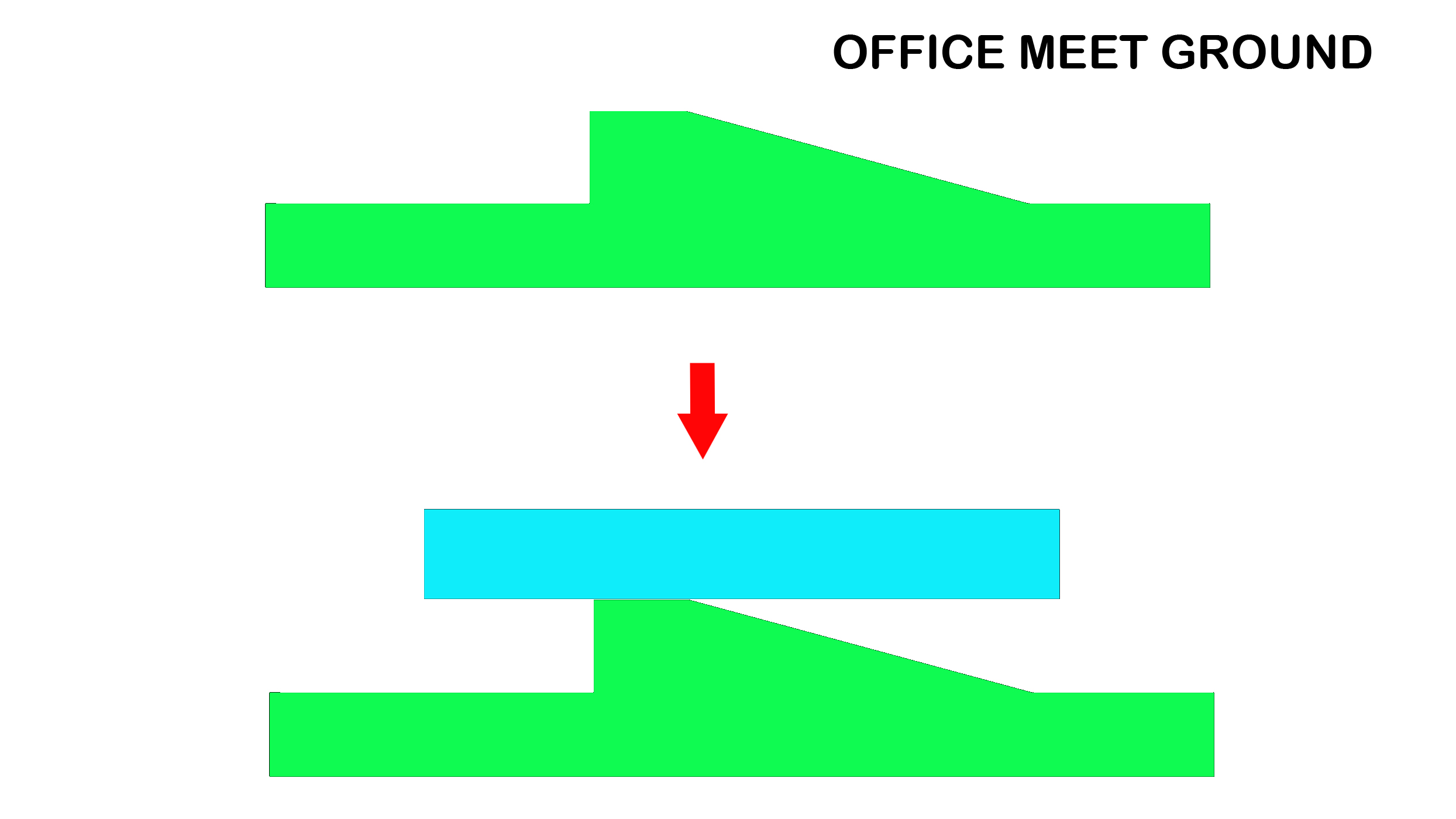 06office meetground