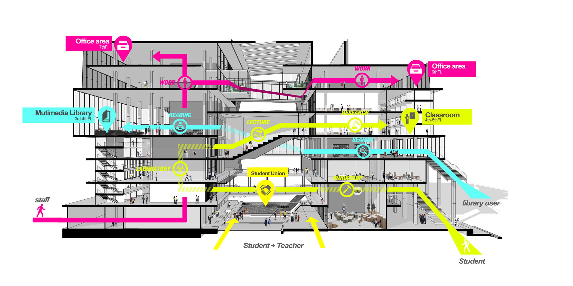 ex-section2-circulation