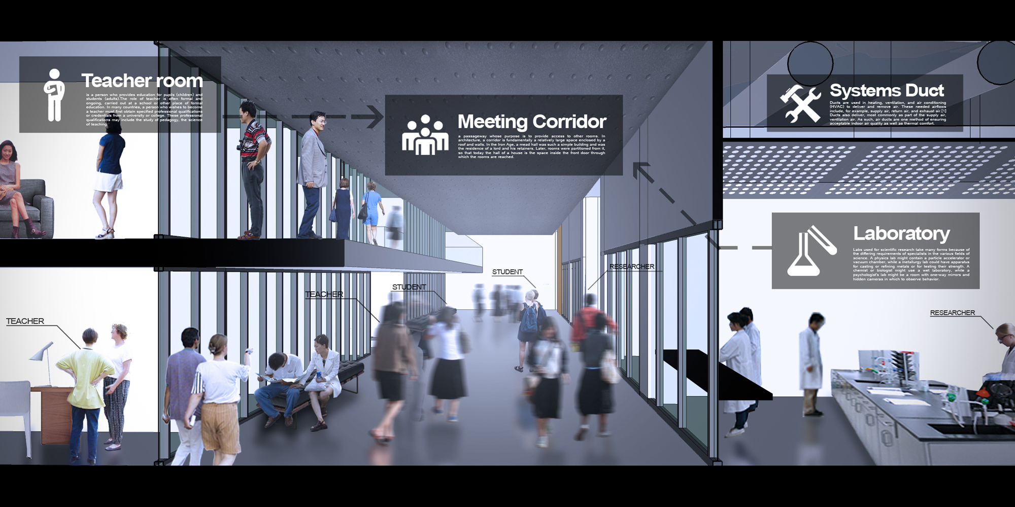 in-meeting corridor